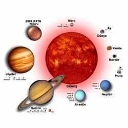 astroloji-gezegenler